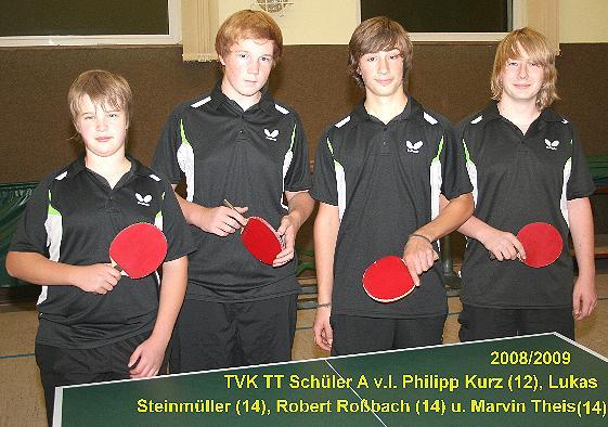 R-TT-Schueler0809tx.jpg