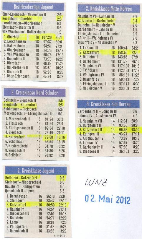 TT-Tabellen-R1.jpg