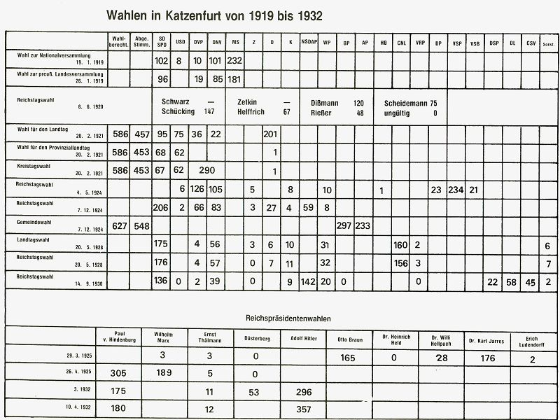 k-KF-Wahlen19-32.jpg