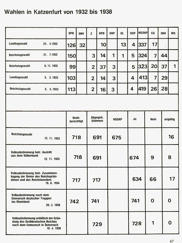 k-KF-Wahlen32-38.jpg