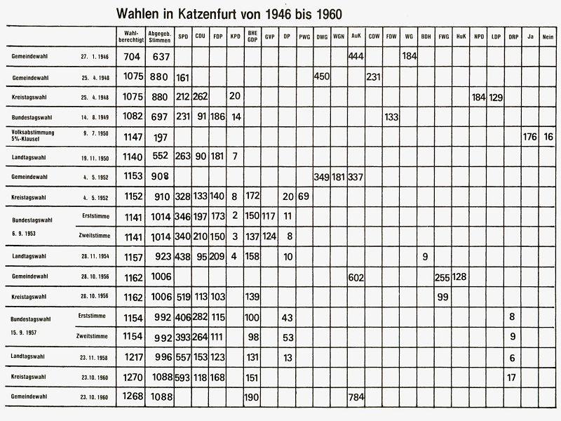 k-KF-Wahlen45-60.jpg