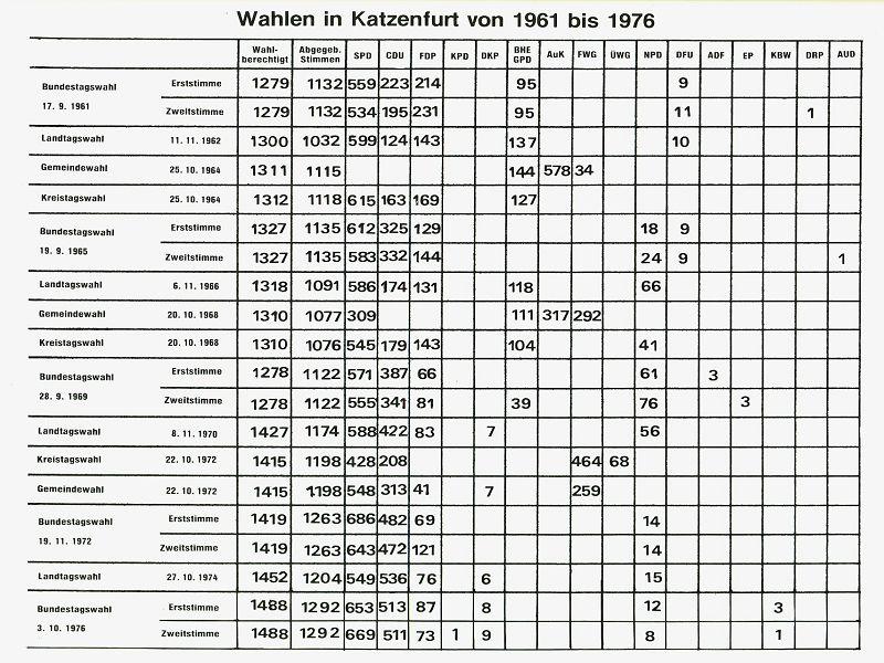 k-KF-Wahlen61-76.jpg