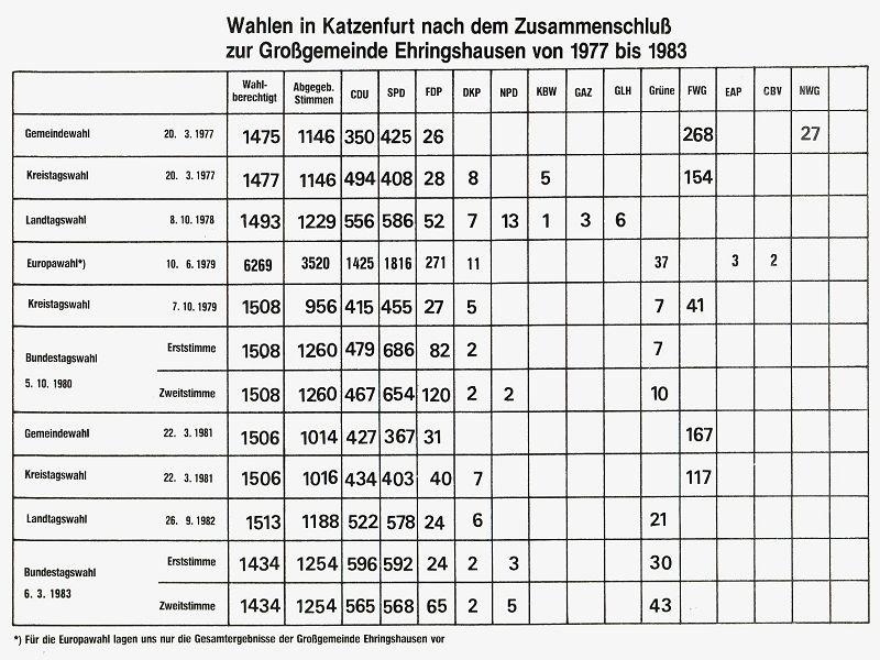 k-KF-Wahlen77-83.jpg